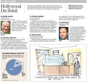 Hollywood Du Soleil - Los Angeles Business Journal (LABJ) Forum - July 11, 2011